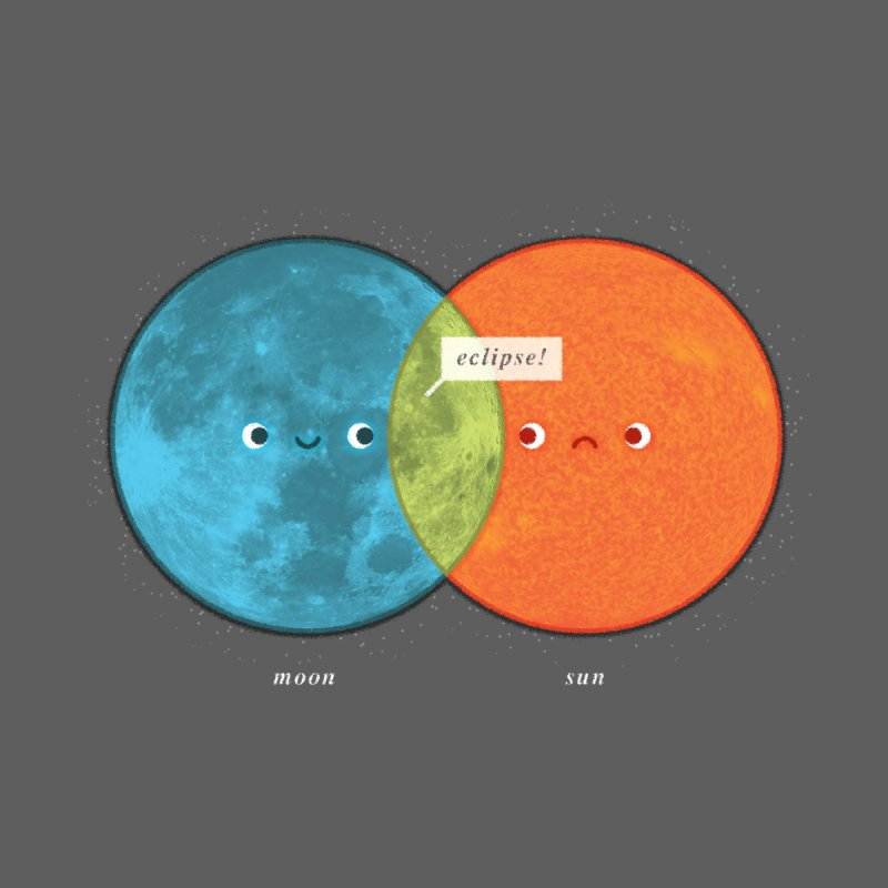 Eclipse Venn Diagram Men's T-Shirt by Threadless Artist Shop