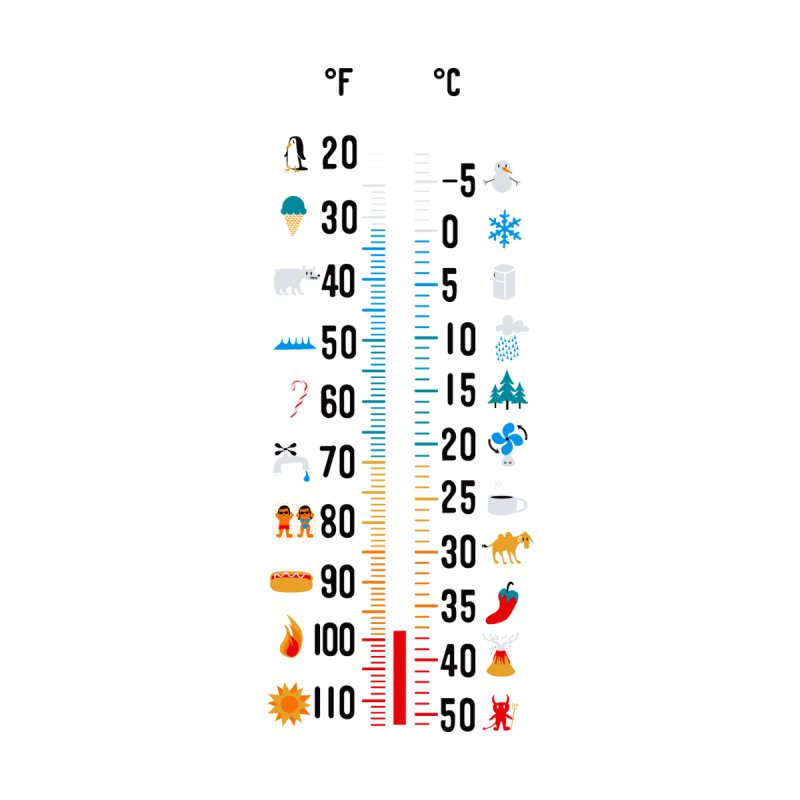 37 Celsius-98.6 Fahrenheit Men's T-Shirt by Threadless Artist Shop
