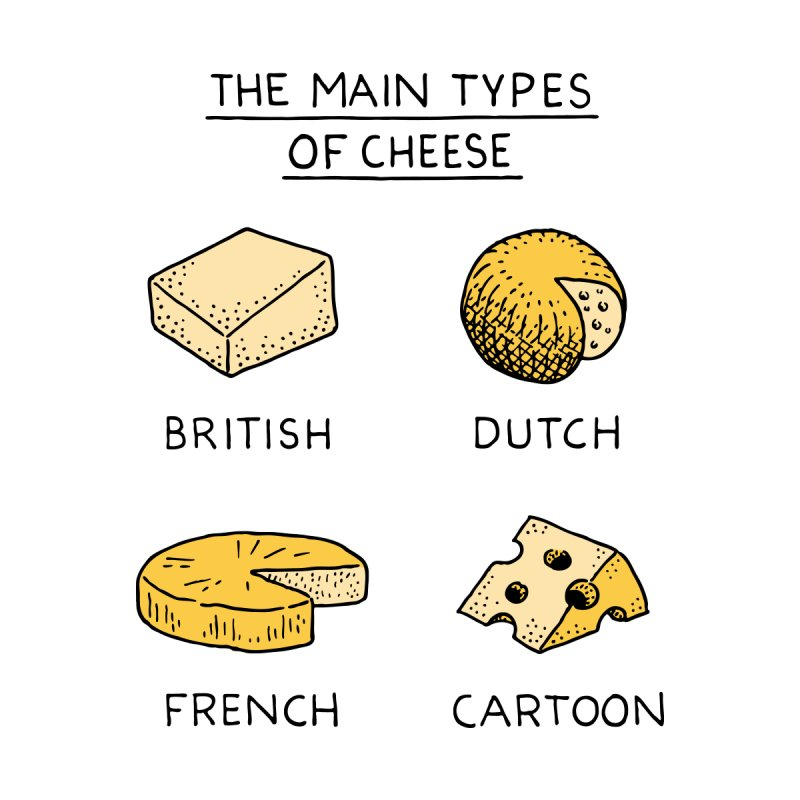 The Main Types of Cheese Accessories Mug by Tom Chitty merch, yo.