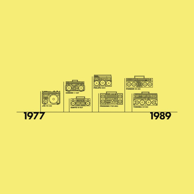The Boombox Golden Years Timeline - Alt Men's T-Shirt by velcrowolf