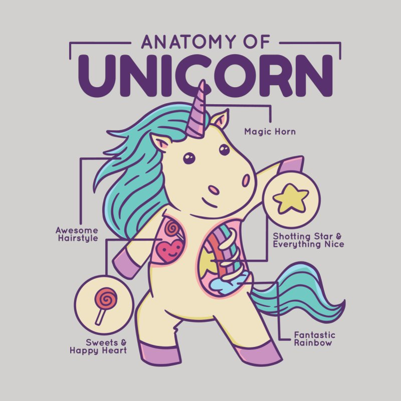 Anatomy Of A Unicorn Men's T-Shirt by wimsical