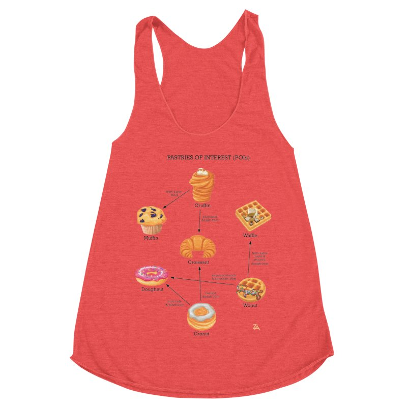 Pastries of Interest (POIs) Women's Racerback Triblend Tank by zomboy's Artist Shop