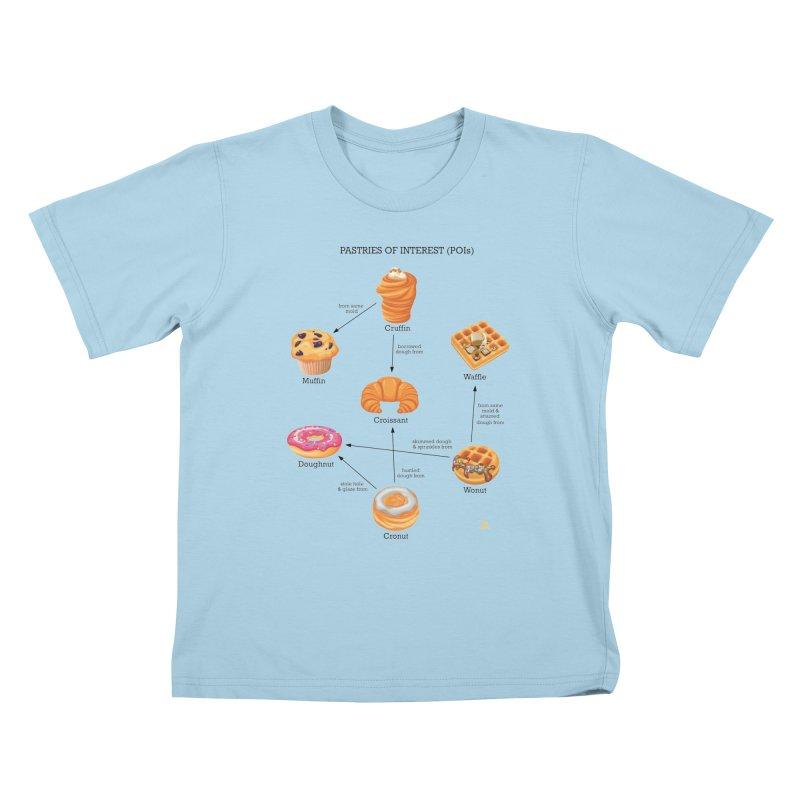 Pastries of Interest (POIs) Kids T-Shirt by zomboy's Artist Shop