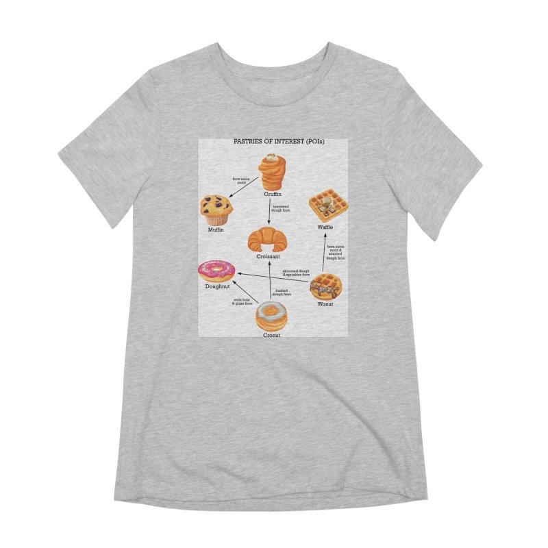 Pastries of Interest (POIs) Women's Extra Soft T-Shirt by zomboy's Artist Shop