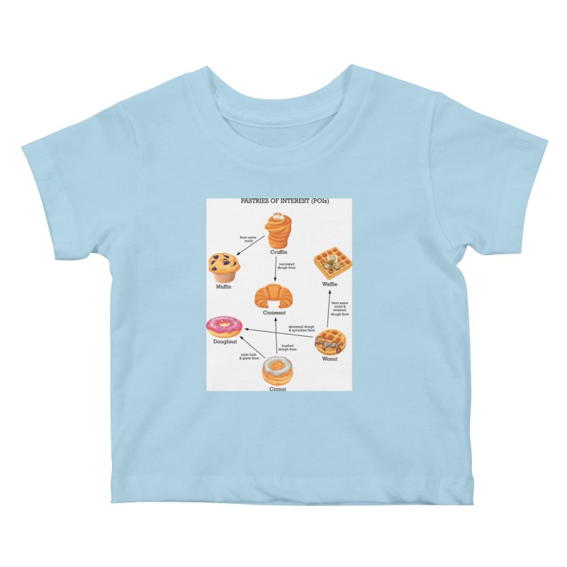 Pastries of Interest (POIs) Kids Baby T-Shirt by zomboy's Artist Shop