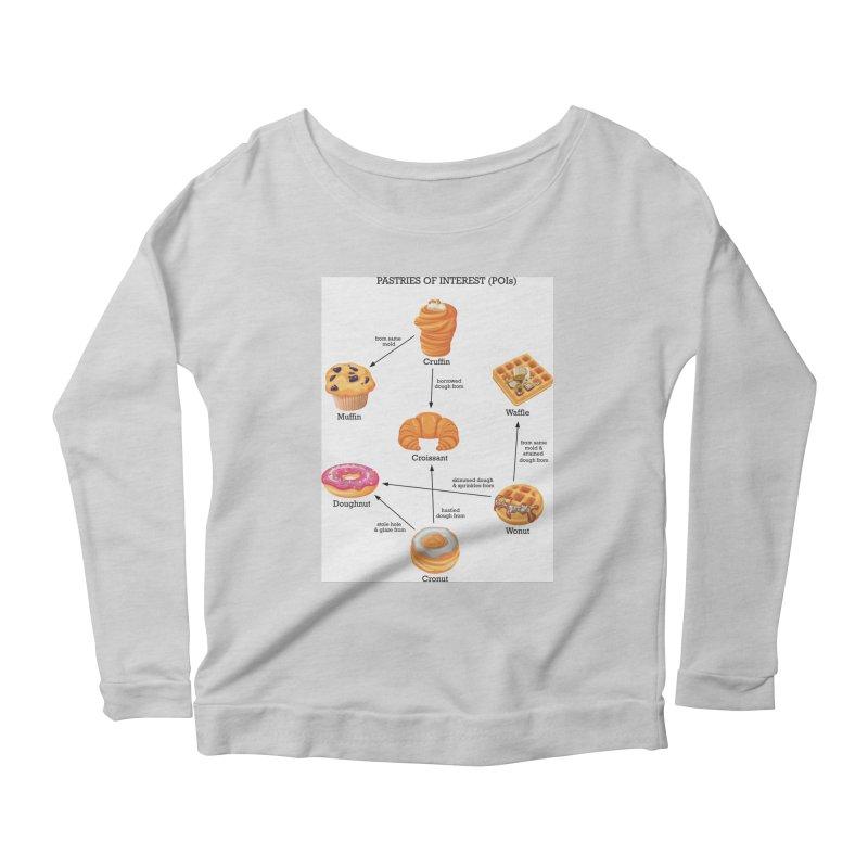 Pastries of Interest (POIs) Women's Scoop Neck Longsleeve T-Shirt by zomboy's Artist Shop