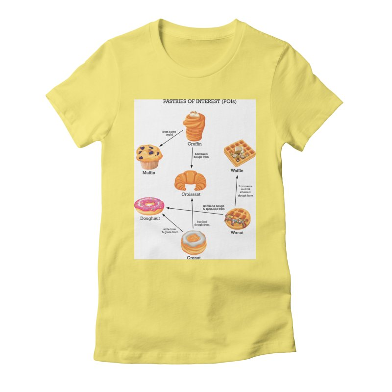 Pastries of Interest (POIs) Women's Fitted T-Shirt by zomboy's Artist Shop