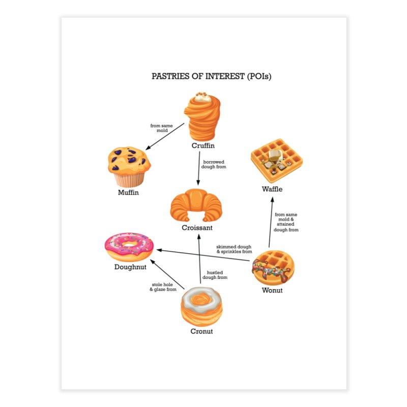 Pastries of Interest (POIs) Home Fine Art Print by zomboy's Artist Shop