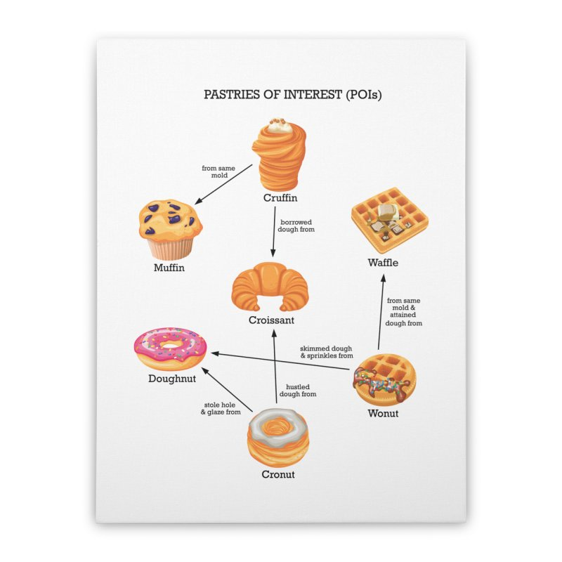 Pastries of Interest (POIs) Home Stretched Canvas by zomboy's Artist Shop