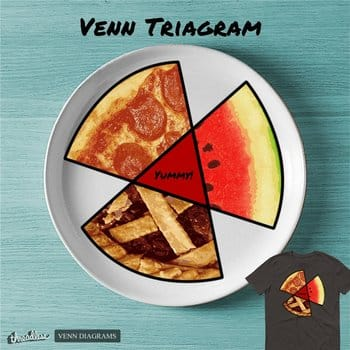 Venn Triagram
