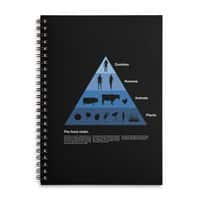 The Food Chain - spiral-notebook - small view