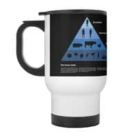 The Food Chain - travel-mug-with-handle - small view