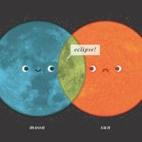 Eclipse Venn Diagram - small view