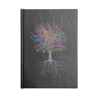 It Grows on Trees - notebook - small view