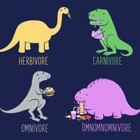 Omnomnomnivore - small view