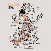 Reptar Anatomy - small view