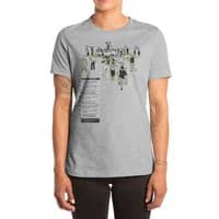 In Case of Zombies - womens-extra-soft-tee - small view