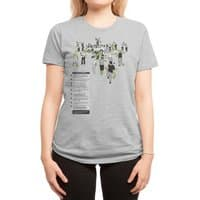 In Case of Zombies - womens-regular-tee - small view