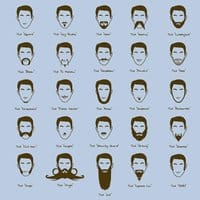Facial Hair Club For Men - small view