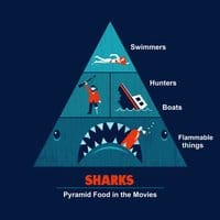 Shark Movies - small view