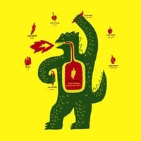 The Scoville Scale - small view