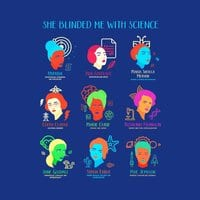 She Blinded Me with Science - small view